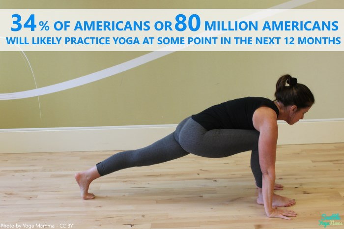 yoga-in-the-usa