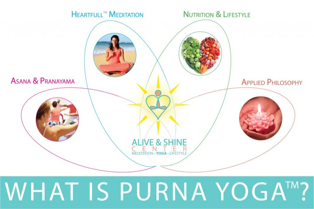 What is Purna Yoga Alive and Shine Center